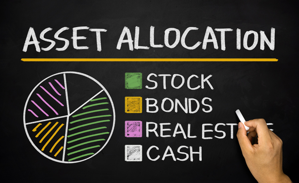 investing terms - asset allocation