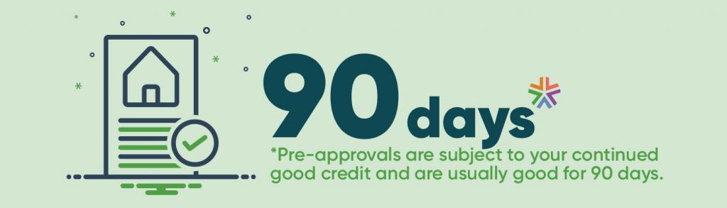 ACU Manitoba mortgage pre-approval